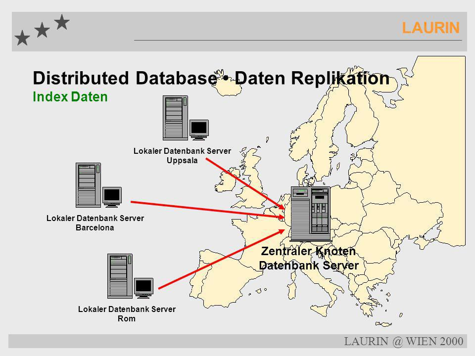 Distributed Database • Daten Replikation