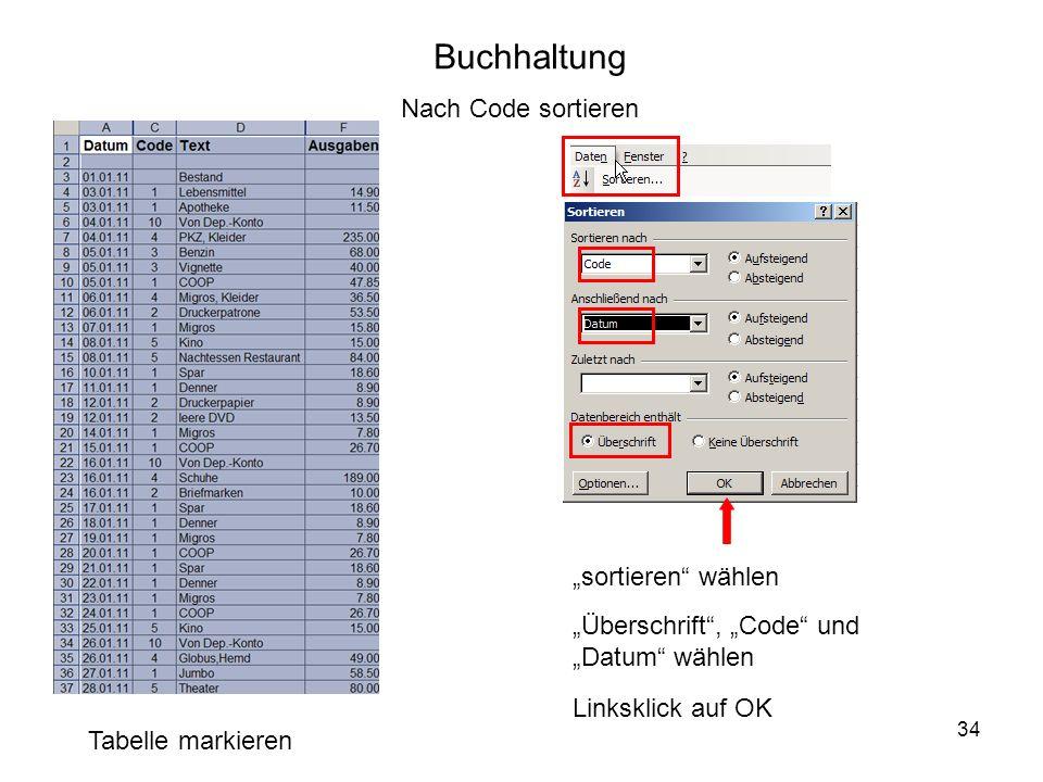 Schön Zehn Spalte Arbeitsblatt Buchhaltung Beispiel Fotos ...