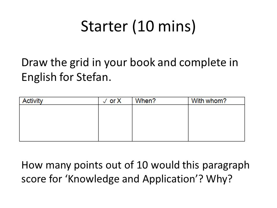 Starter (10 mins) Draw the grid in your book and complete in English for Stefan.