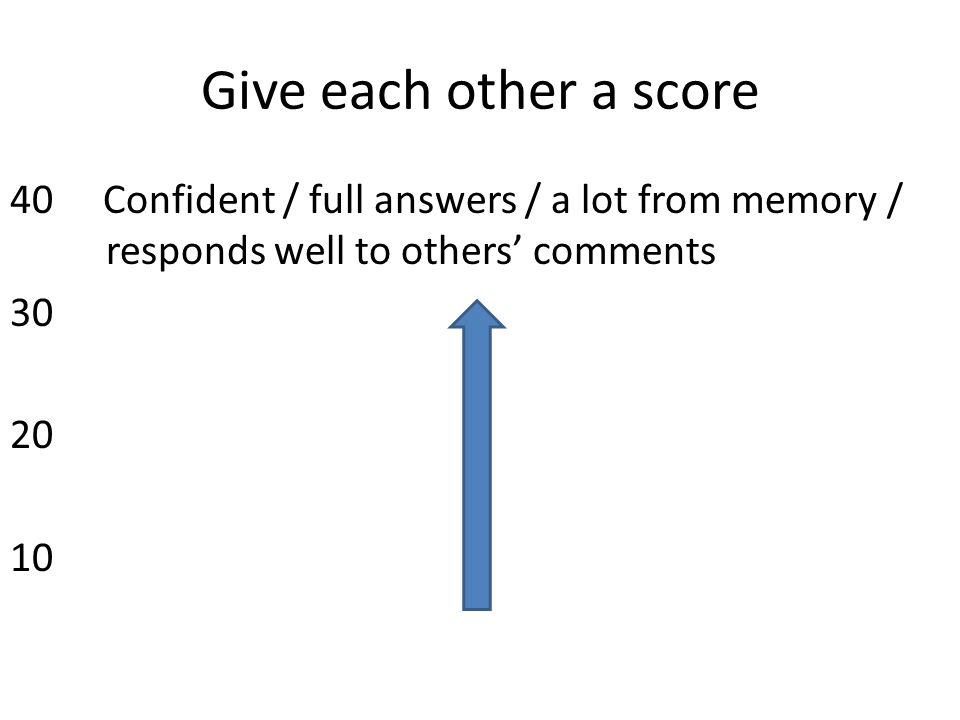 Give each other a score Confident / full answers / a lot from memory / responds well to others' comments.