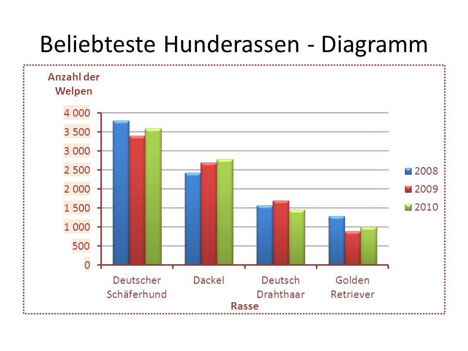 Fantastisch Leuchtbuchsen Diagramm Bilder - Elektrische Schaltplan ...