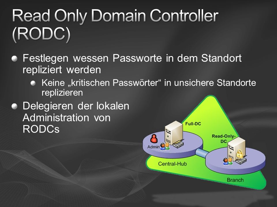 Read Only Domain Controller (RODC)