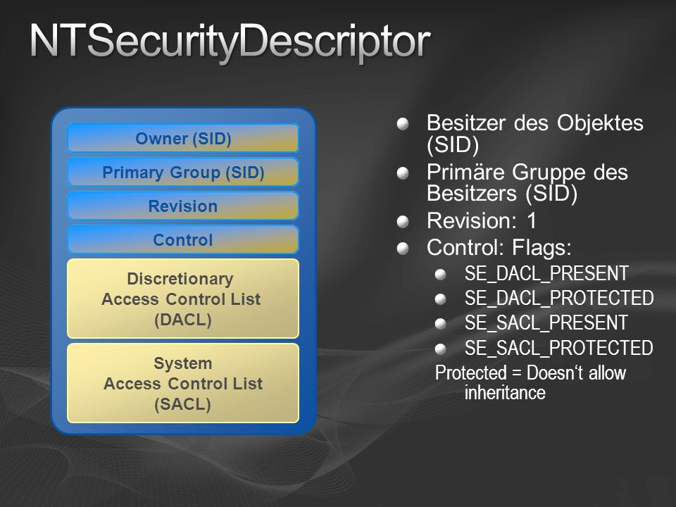 NTSecurityDescriptor
