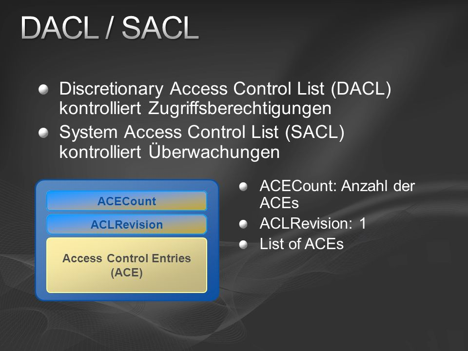 Access Control Entries