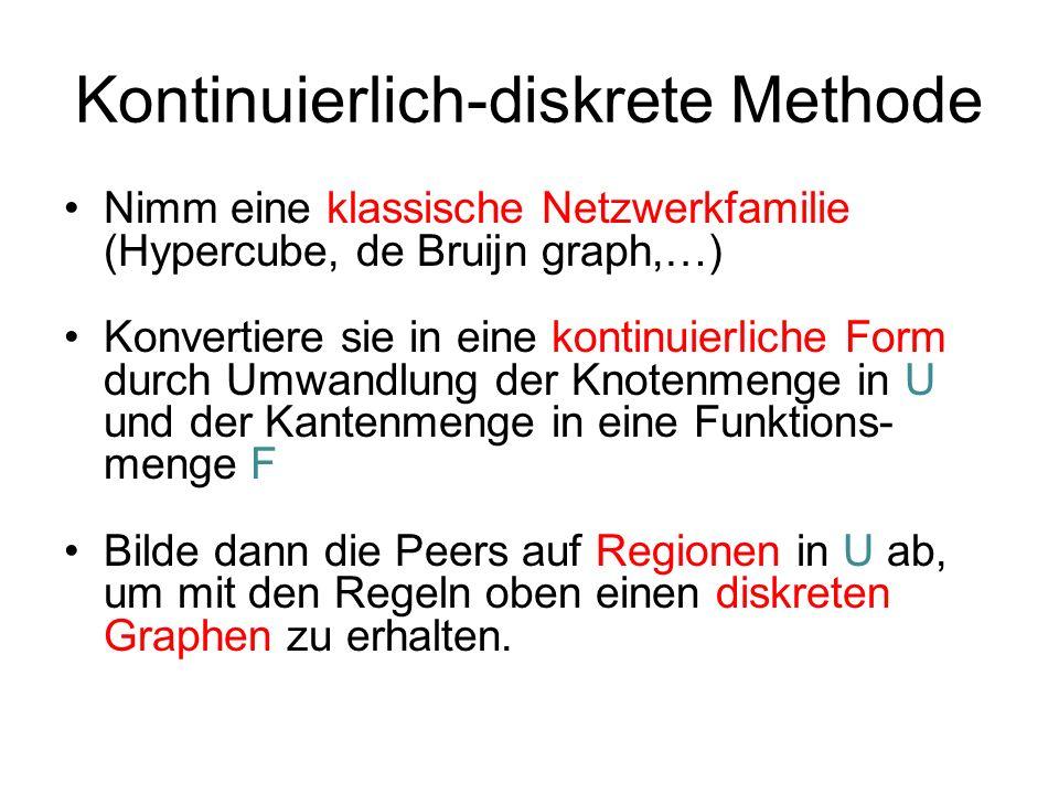 Christian Scheideler WS ppt herunterladen