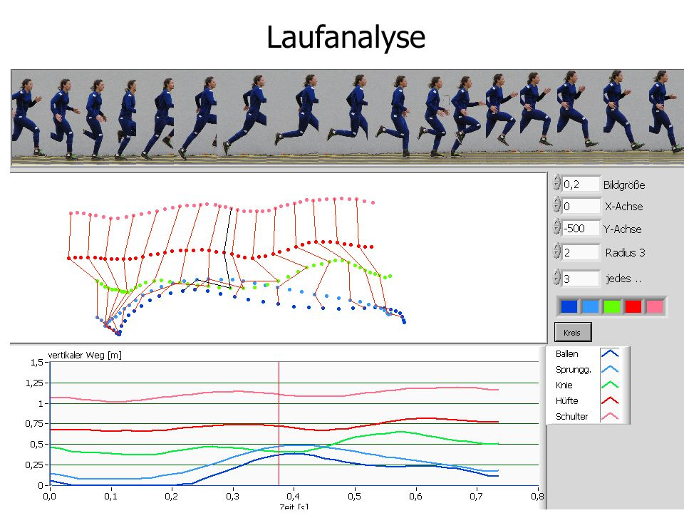 Laufanalyse High-Speed-Video