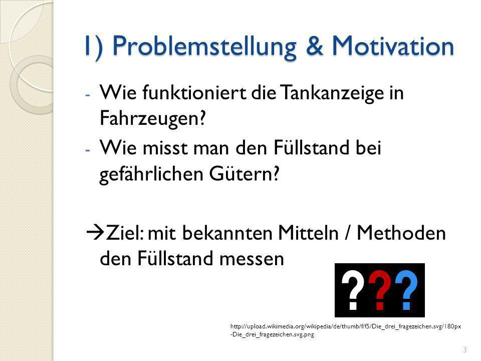 1) Problemstellung & Motivation