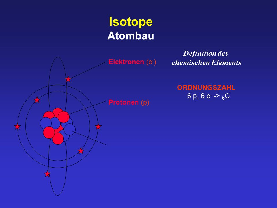 Isotope Atombau Definition des chemischen Elements Elektronen (e-)