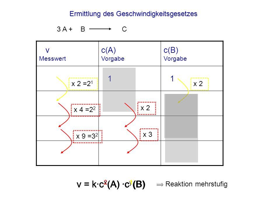 Großzügig Geschwindigkeitsgesetz Arbeitsblatt Galerie - Super Lehrer ...