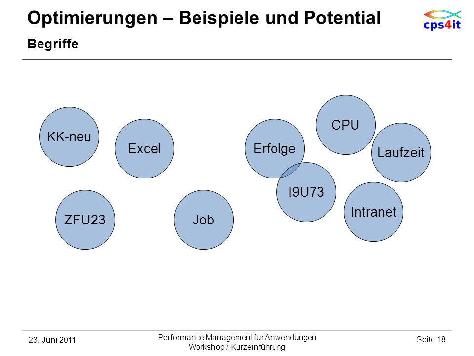 Performance- und Ressourcen-optimierte Programmierung - ppt ...