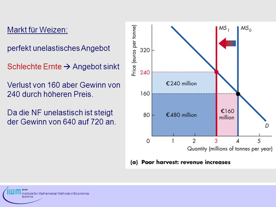 Wiederholung Efficiency And Equity Ch5 Ppt Video Online
