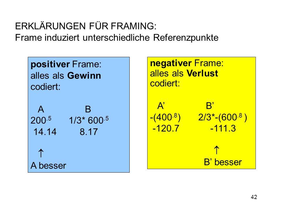 Wunderbar Framing Effekt Beispiele Zeitgenössisch ...