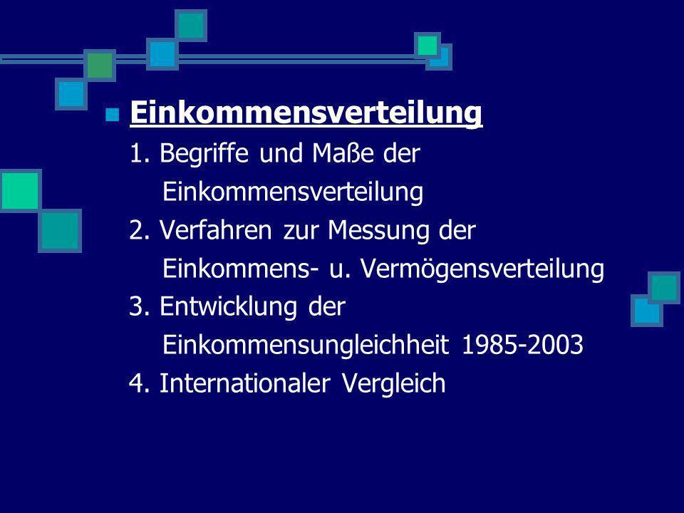Einkommens- und Vermögensverteilung in Deutschland - ppt video ...