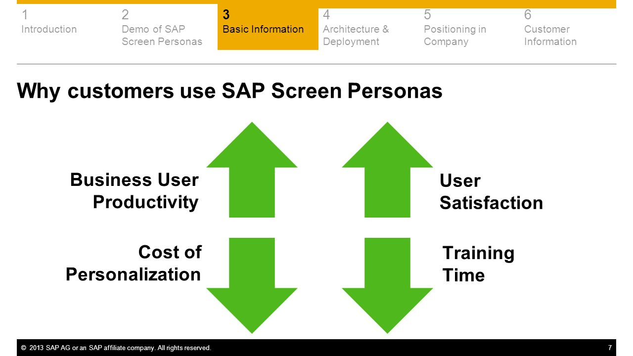Why customers use SAP Screen Personas