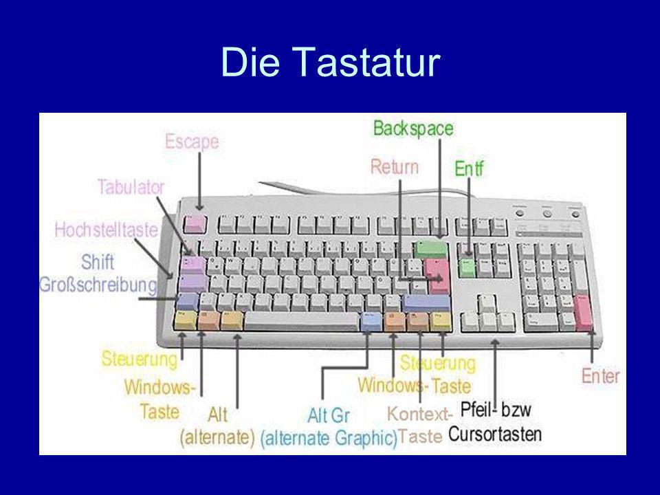 der aufbau eines computers