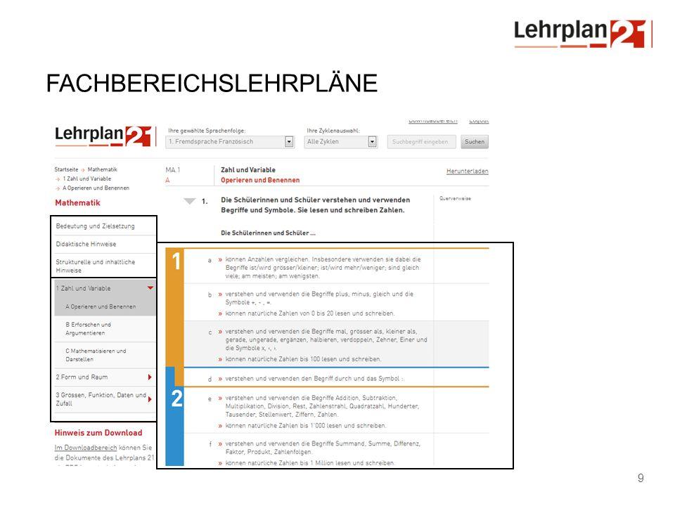 Lehrplan 21 – Willkommen zur Informationsveranstaltung! - ppt ...