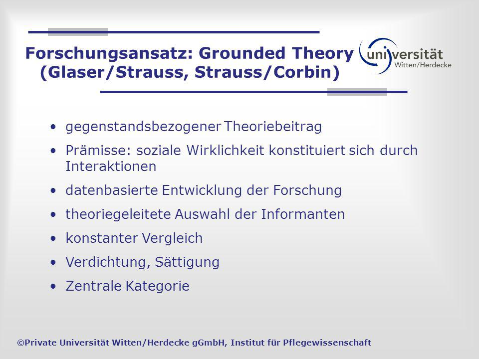Forschungsansatz: Grounded Theory (Glaser/Strauss, Strauss/Corbin)