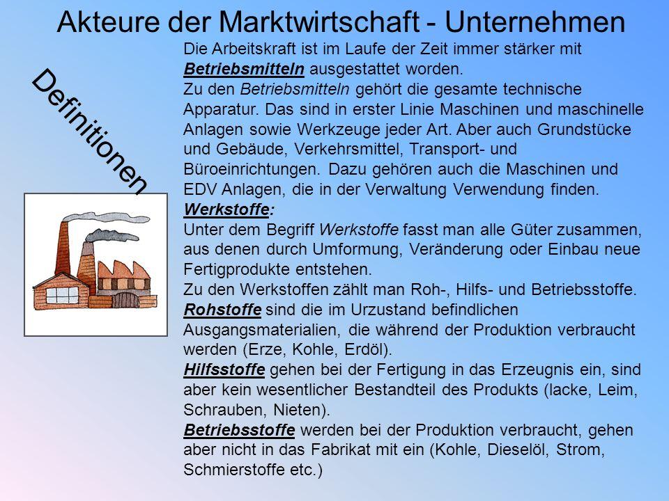 Akteure der Marktwirtschaft - Unternehmen - ppt video online ...