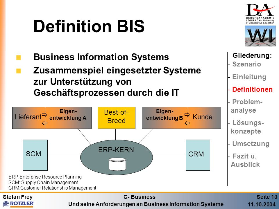 Definition BIS Business Information Systems