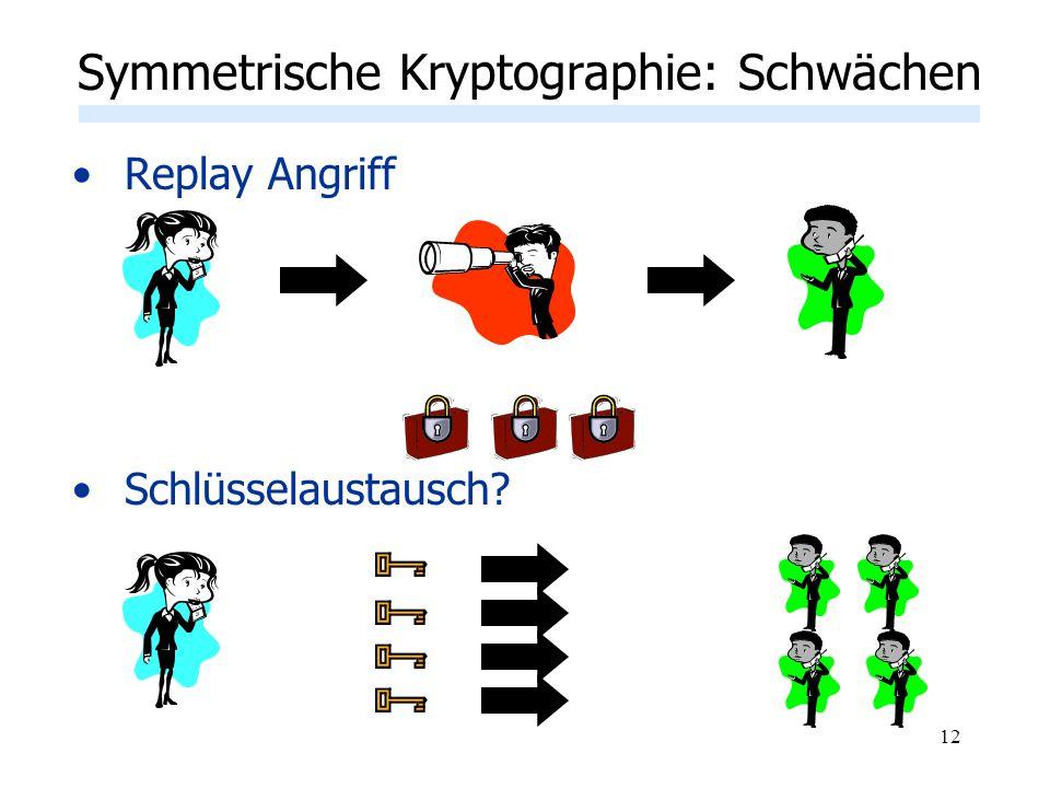 Was ist der Schlusselaustausch in der Kryptographie?