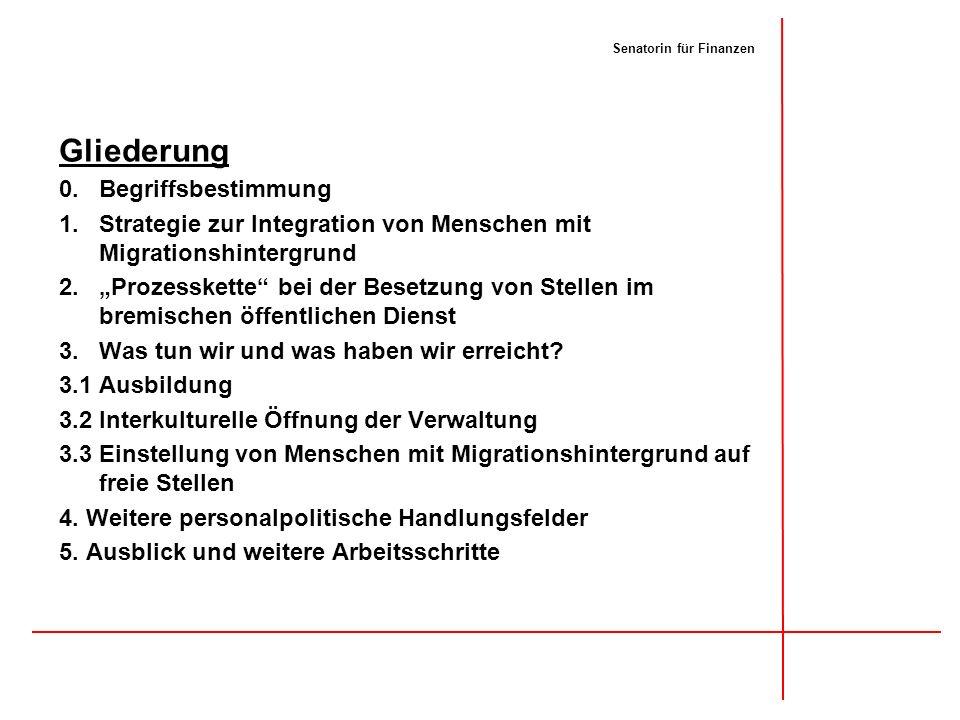 Freie Hansestadt Bremen Ppt Herunterladen