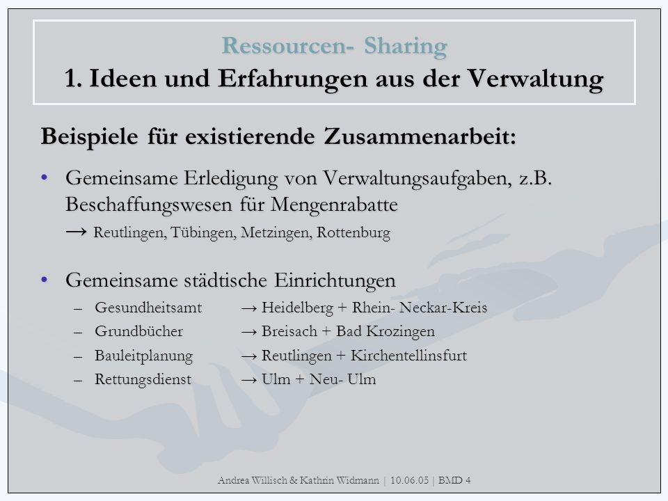 Ressourcen- Sharing Ein Modell für Bibliotheken? - ppt herunterladen