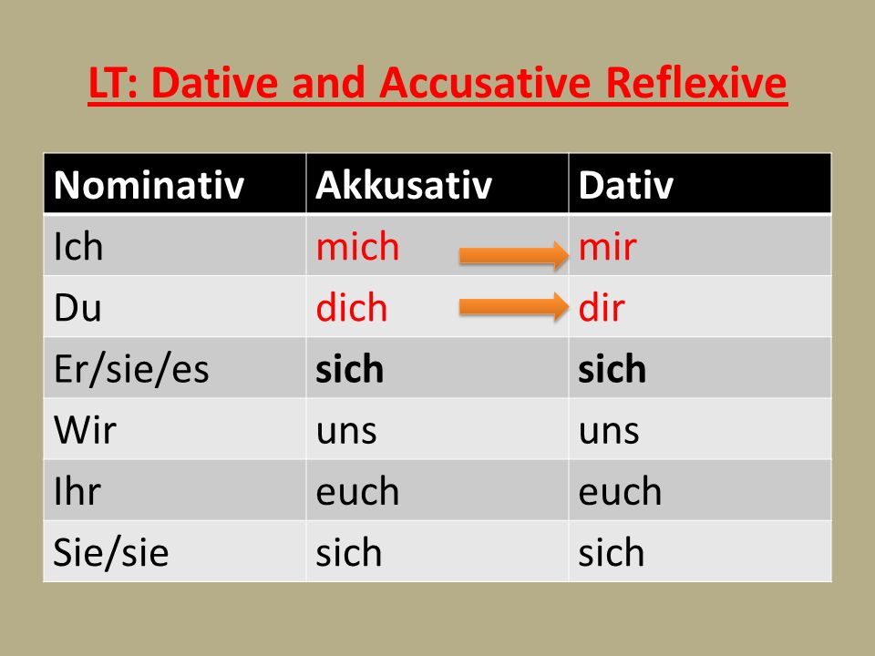 LT: Dative and Accusative Reflexive