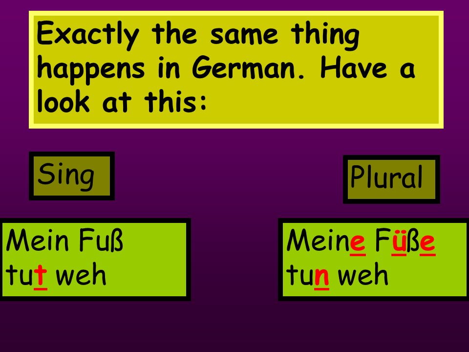 Exactly the same thing happens in German. Have a look at this: