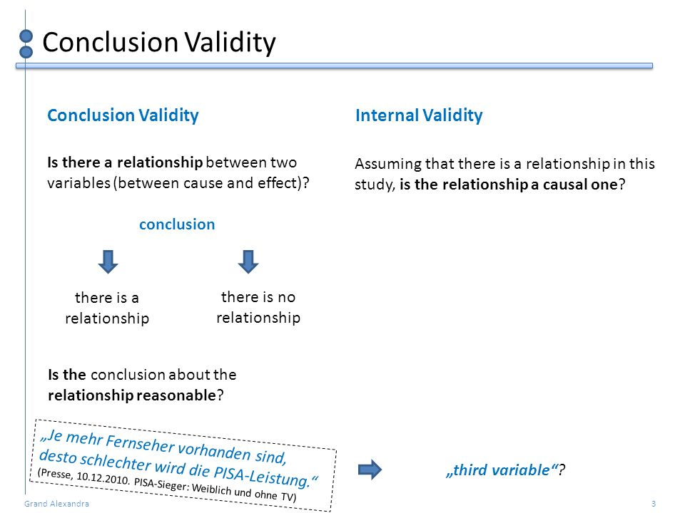 Conclusion Validity Conclusion Validity Internal Validity