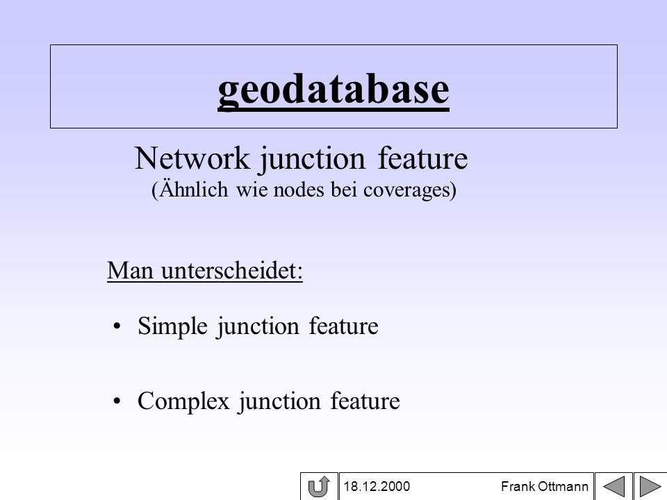 geodatabase Network junction feature Man unterscheidet: