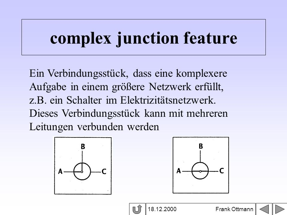 complex junction feature
