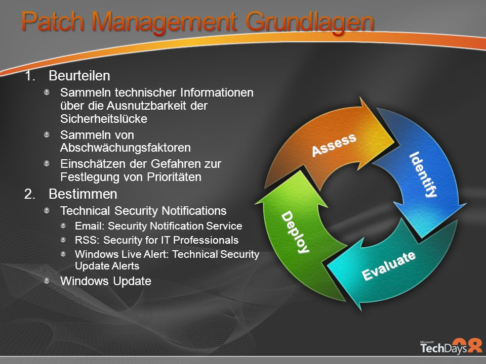 Patch Management Grundlagen
