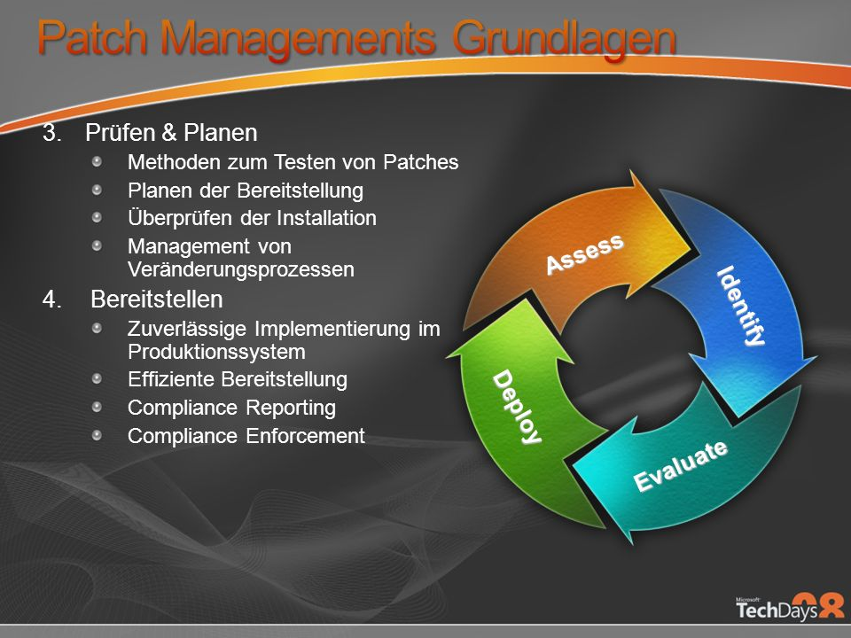 Patch Managements Grundlagen
