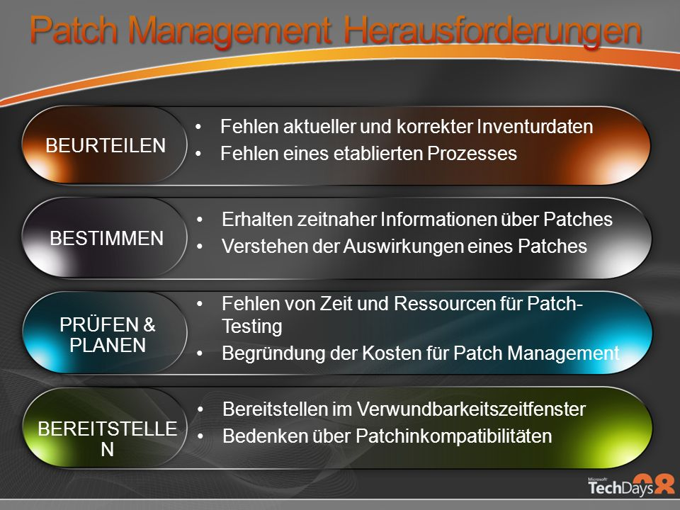 Patch Management Herausforderungen
