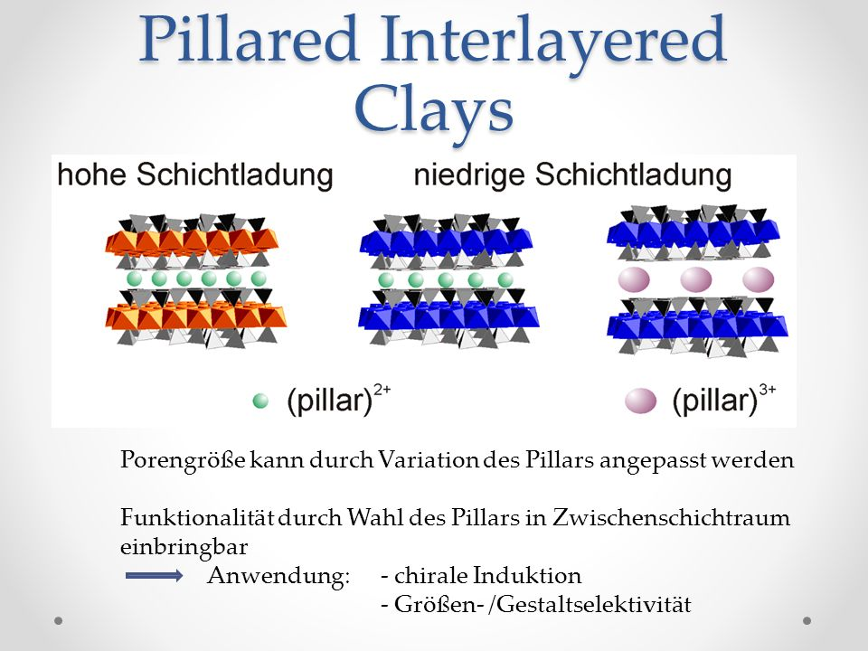 Pillared Interlayered Clays
