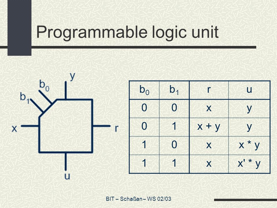 Programmable logic unit