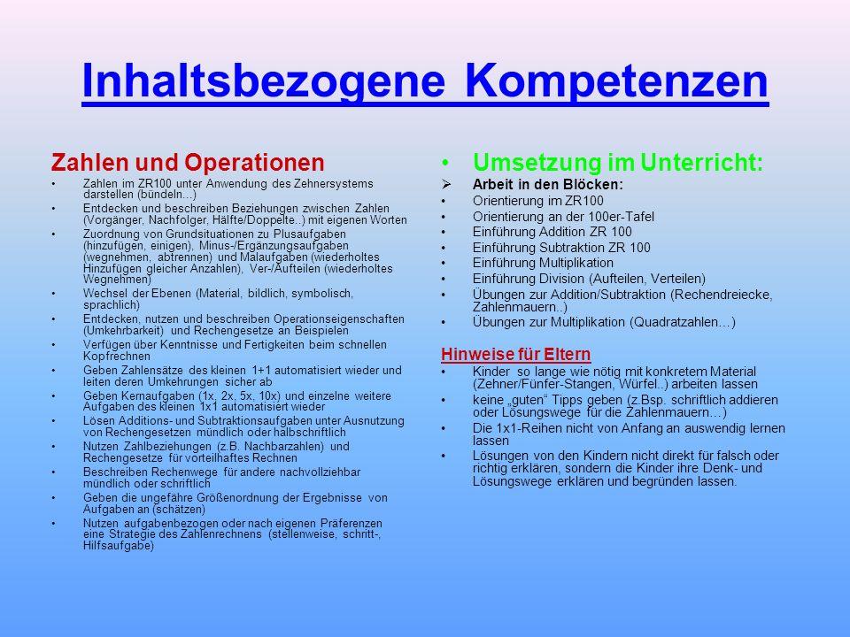 Berühmt Schnelle Mathematische Multiplikation Arbeitsblatt Ideen ...