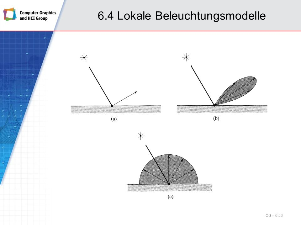6.4 Lokale Beleuchtungsmodelle