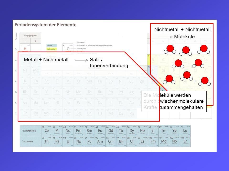 Ausgezeichnet Eigenschaften Von Metallen Und Nichtmetallen ...