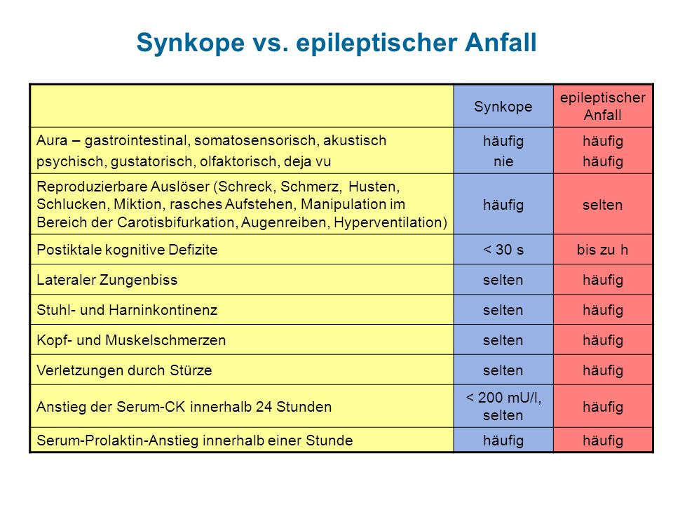 Synkope vs. epileptischer Anfall