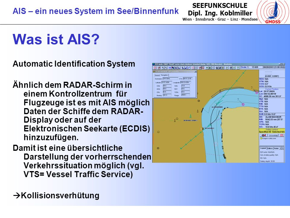 Was ist AIS Automatic Identification System