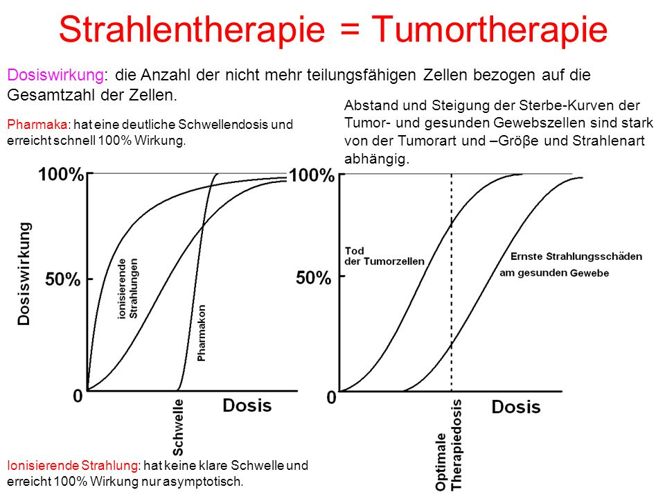 Strahlentherapie = Tumortherapie