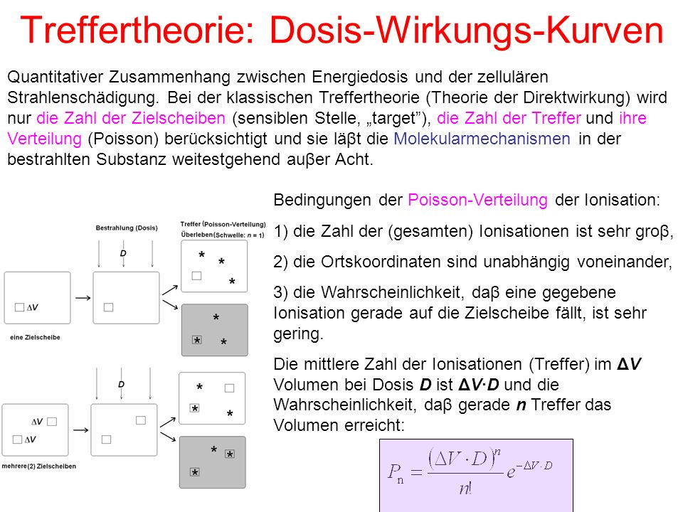 Treffertheorie: Dosis-Wirkungs-Kurven
