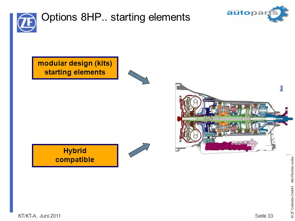 Options 8HP.. starting elements