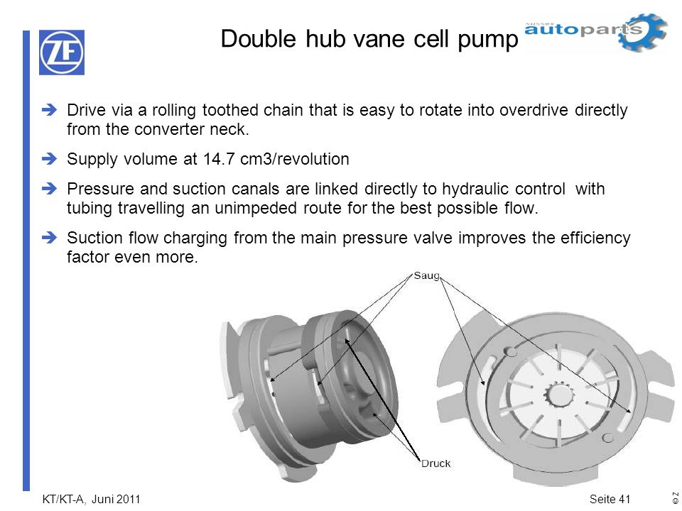 Double hub vane cell pump
