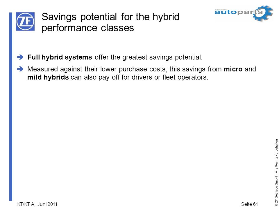 Savings potential for the hybrid performance classes