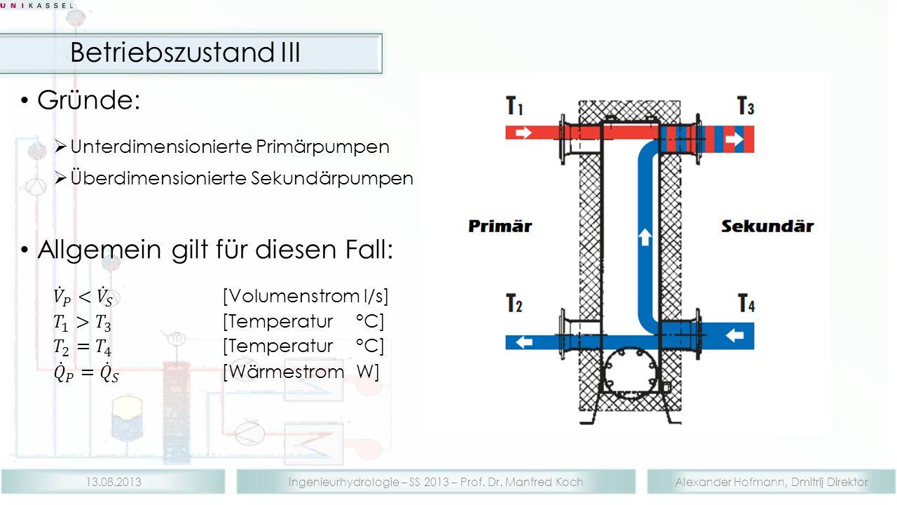 Die Hydraulische Weiche - ppt video online herunterladen