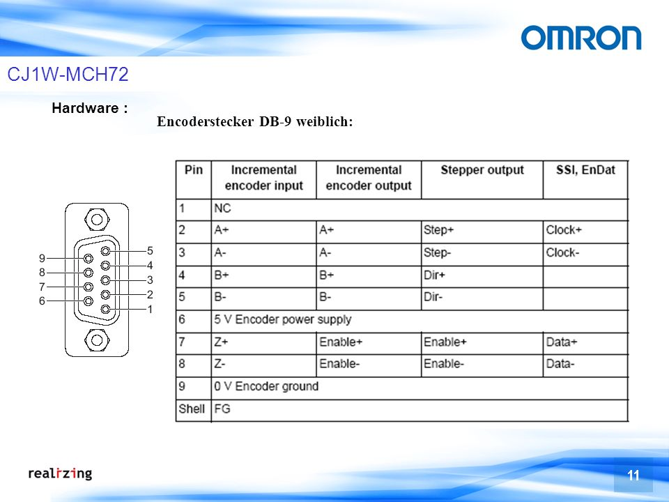 CJ1W-MCH72 Hardware : Encoderstecker DB-9 weiblich: