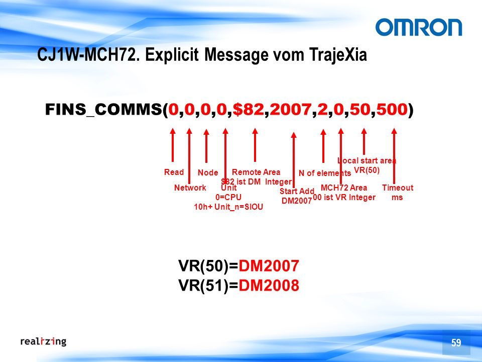 CJ1W-MCH72. Explicit Message vom TrajeXia