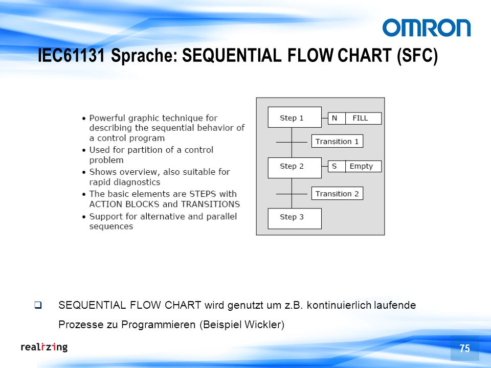 IEC61131 Sprache: SEQUENTIAL FLOW CHART (SFC)